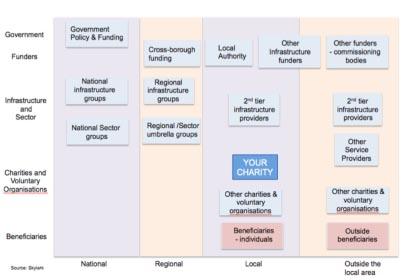 C4 - Landscape map
