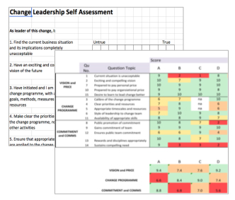 L2 - Change Leadership Surveys